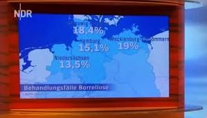 Prozent Behandlungsfälle Borreliose, 2014